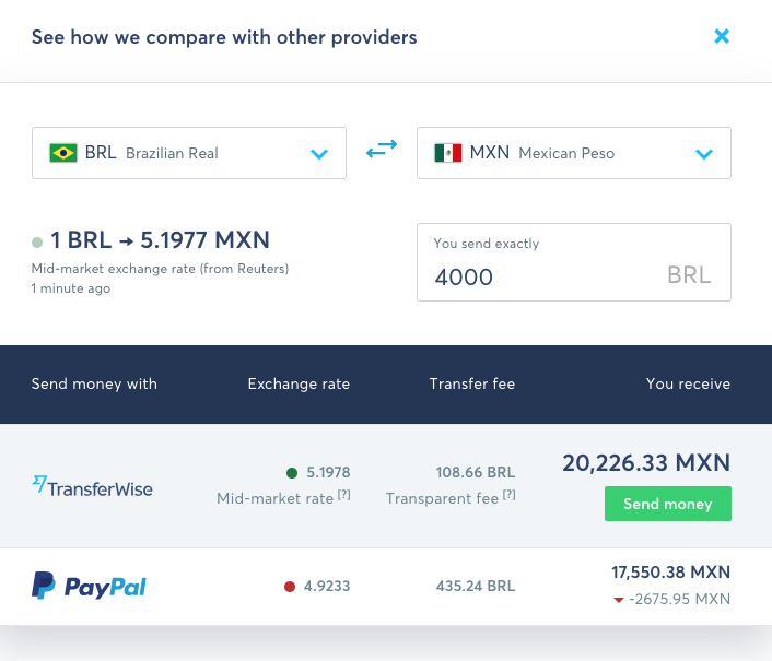 Transferwise price comparison BRL to MXN